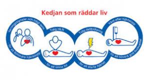 Ring 112! Kedjan som räddar liv, första länken